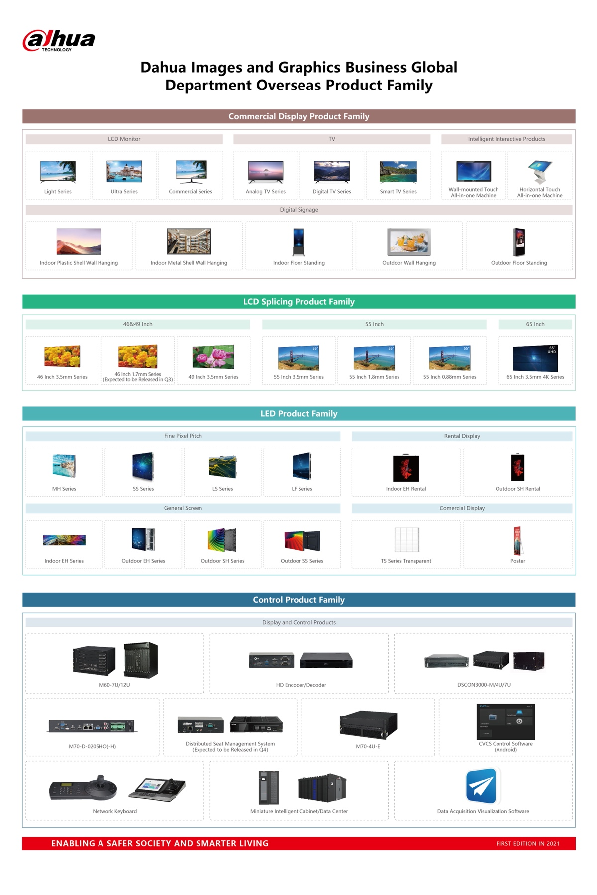 dahua technology products